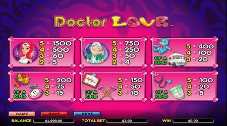 Doctor Love Slots Online
