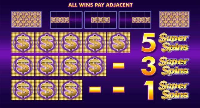 online slots pay tables